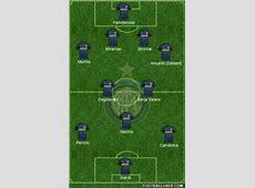 Come sarà la formazione dell'Inter 20172018?
