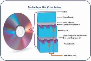 Double Layer Dvd : lacie d2 dl dvd rw recorder ~ Kayakingforconservation.com Haus und Dekorationen