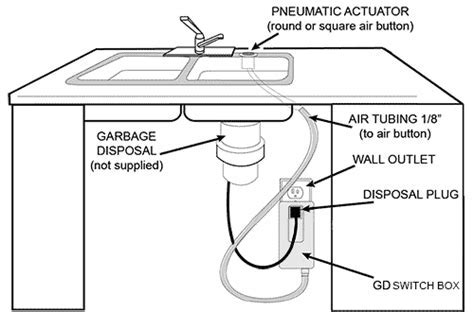 Air Actuated Garbage Disposer Switches