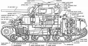 Medium Tank M4 Sherman
