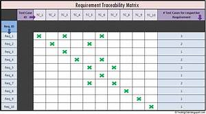 Requirements Traceability Matrix Template Best Business