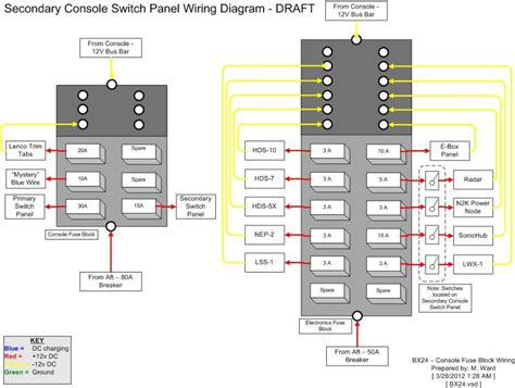 Switch Panel Circuits How Many Your Rig The Hull