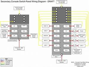 Switch Panel Circuits - How Many On Your Rig
