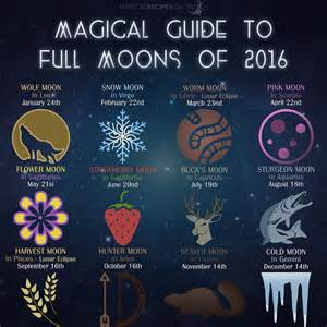 wiccan cat names magical recipies names of the moons