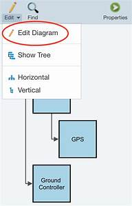 The Block Diagram Editor