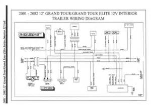 Wiring Diagram For A Camper – The Wiring Diagram – readingrat.net