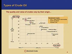 Chart A Course Oil 101 Refining Downstream Oil And Gas