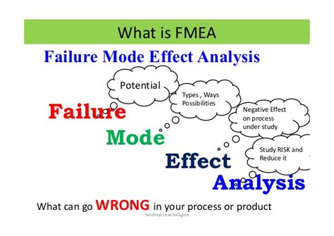 process failure modes and effects analysis risk management using fmea in pharma