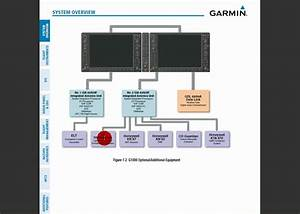 Garmin G1000 Tutorial  Systems Hardware