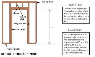 interior louvered doors home depot prehung door opening determine door sizing and charts