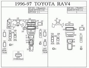 2000 Toyota Rav4 Fuse Box Location