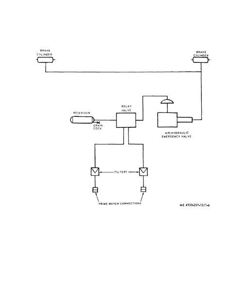 Figure 1-6. Hydraulic brake system schematic diagram.