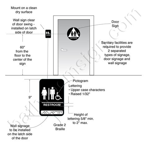 ada restroom sign height requirements door mounted signs perpendicular ceiling mounted signs
