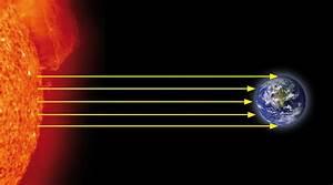 Entfernung Erde Sonne Berechnen : der co2 bluff ~ Themetempest.com Abrechnung