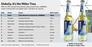 Top 10 Beer Brands Worldwide 2014 - Brookston Beer Bulletin