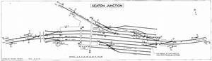 Sos Junction  - Layout Topics