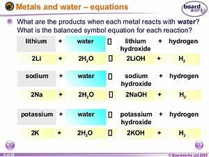 9 f patterns of reactivity