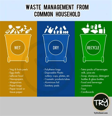 Waste Management Waste Management At Your Home Try For