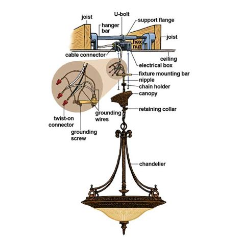 Wiring A Chandelier Diagram by How To Install A Chandelier By Yourself
