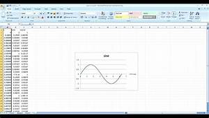 How To Draw Chart In Excel How To Draw Sine And Cosine Graphs In Excel Tutorial Youtube