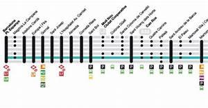 Line R5 Catalonia Railways Network  Fgc