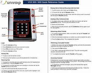 Polycom Vvx Quick Reference Guides