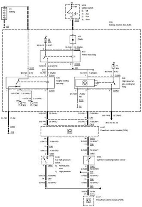 Cooling System Circuit Wiring Diagrams