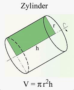 0 Stellen Berechnen : bestimmung des zylindervolumens mit der volumenformel ~ Themetempest.com Abrechnung