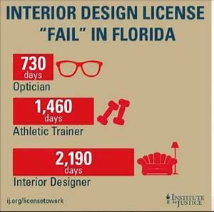 how to get interior design license texas interior design With interior decorator license texas