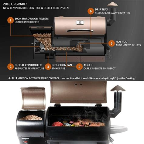 grills zpg 700d grill pellet wood smoker