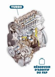 Moteur 2 0 Hdi : fiabilit peugeot citro n les moteurs 2 0 hdi et hybrid4 la loupe l 39 argus ~ Medecine-chirurgie-esthetiques.com Avis de Voitures