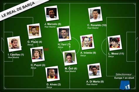 Le Real De Barça, Meilleure équipe Du Monde