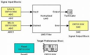 Embedded Target C6000 Input And Output Blocks In Matlab  Simulink