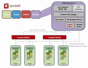 Lenovo wiki - nieuwste lenovo-producten met intel inside®