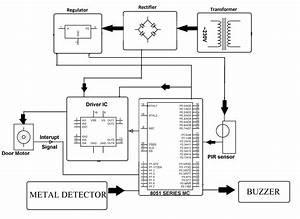 Motion Based Door Opener With Metal Detector