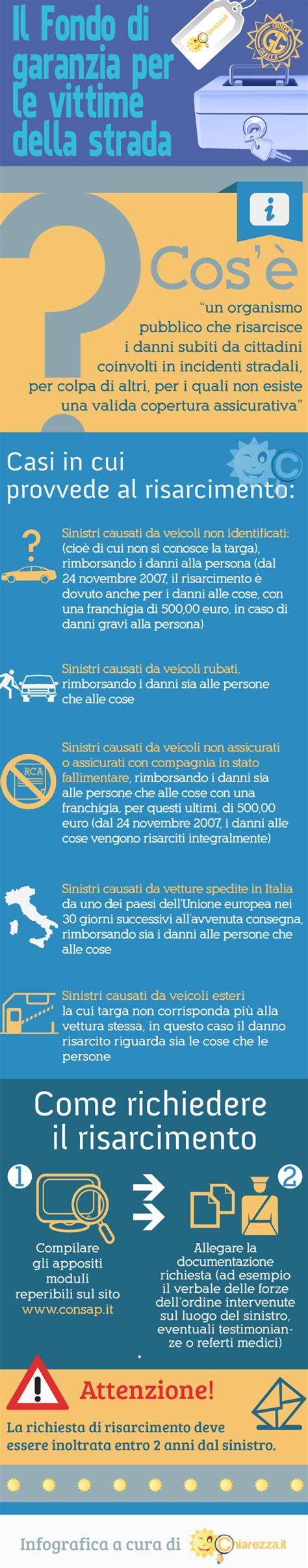 le assicurazioni di roma sede legale sede legale linear assicurazioni 28 images conte