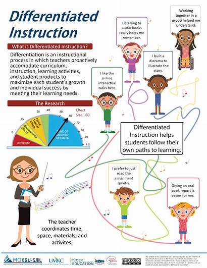 Instruction Differentiated Education Differentiation Materials Missouri Definition