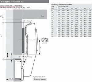 90 Winkel überprüfen : topfscharnier sensys 8639i w90 f r stollenanschl ge ~ Lizthompson.info Haus und Dekorationen