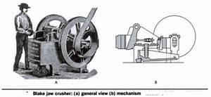 Blake Jaw Crusher Mechanism