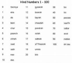 Hindi Numbers 1-100 - Learn Hindi | Importance of Hindi ...