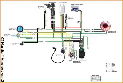 Wiring Diagram 110cc Atv by Clean 110 Wiring Diagram 110cc Atv Starter Switch Wiring