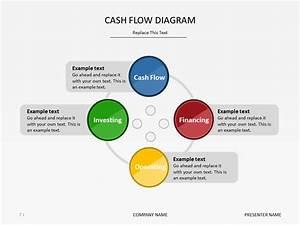 Powerpoint Cash Flow Diagram Slides