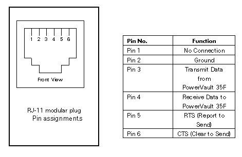 Rj11 4 Pin Wiring Diagram by Rj11 Wiring Pinout Wiring Diagram