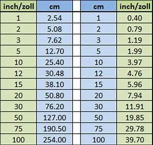 42zoll In Cm : umrechnungstabelle zentimeter inch zoll wie gross wie schwer wie weit wie hoch ~ Markanthonyermac.com Haus und Dekorationen
