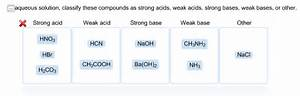 Solved  An Aqueous Solution  Classify These Compounds As S