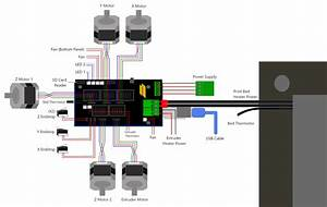 Ramps 1 4 Wiring Diagram