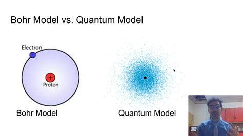 Quantum Atomic Model - YouTube