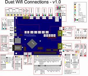 Duetwifi Electronics Board