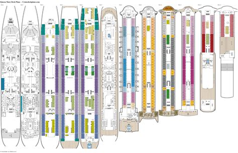 Queen Mary Deck 5 Deck Plan Tour