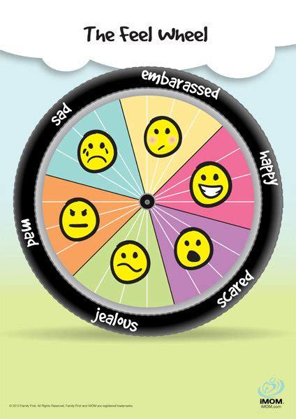 feel wheel imom